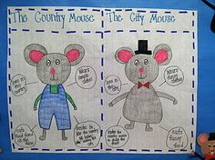 Compare And Contrast Essay Country Vs City Ham - image 10