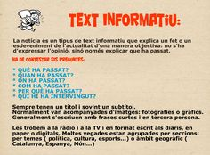 Característiques text informatiu