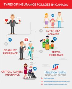Insurance Companies Calgary experts will help you through all the steps. Our clientele is our best friend and a base to grow – we shall leave no stone unturned in building the rapport. Insurance Broker, Insurance Companies, Insurance Quotes, Calgary, Infographic, Best Friends, Base, Stone, Business