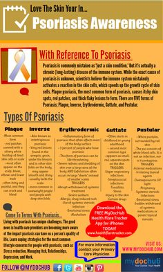 Today is World Psoriasis Day!! Spreading the word with our Psoriasis Infographic. Check it out !