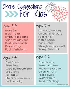 FREE printable Chore Charts for Kids - Chore suggestions for 2-6 year olds - Chores for toddlers - The Little Years