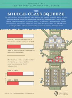 The Middle Class Squeeze – The American middle class is losing ground due to widening gaps in wealth. The Middle Class Squeeze