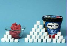 In case you ever wondered how much sugar is in your favorite food/drink...