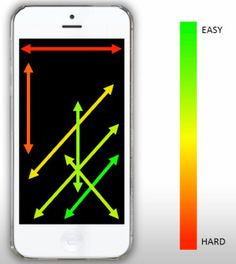 윤디자인 블로그 :: 모바일 앱 UI·UX 디자인 기초 팁 몇 가지