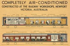 Victorian Railways 'Spirit of Progress' Poster, 1937 by Percy Trompf. [click through to see enlargement] Diesel Punk, Melbourne Victoria, Steam Locomotive, Historic Homes, Public Transport, Vintage Travel, Newport, Cool Pictures, Transportation