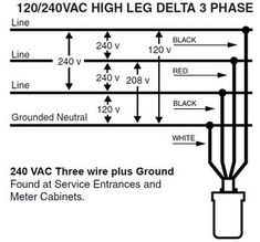 how to wire 3 phase electronics pinterest rh pinterest com Home Electrical Wiring Basics Electrical Wiring Diagrams