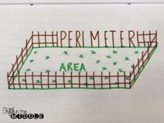 Anchor Chart (Fifth in the Middle) Perimeter/Area Anchor Chart showing real life reason to learn area and perimeter = sod / yard and fence!Perimeter/Area Anchor Chart showing real life reason to learn area and perimeter = sod / yard and fence! Math Strategies, Math Resources, Math Activities, Math Games, Fraction Activities, Math Charts, Math Anchor Charts, Clip Charts, Singapore Math