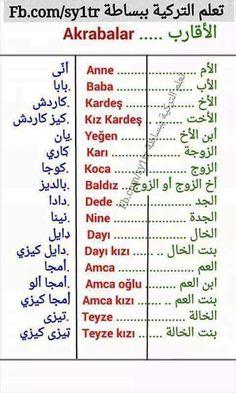 English Vocabulary Words, English Phrases, Learn English Words, Learn Turkish Language, Arabic Language, English Learning Spoken, English Language Learning, Turkish Lessons, Language Quotes