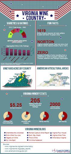 Virginia Wine Country! http://www.americanwineryguide.com/blog/virginia-wine-country-infographic/2013/ @visitvirginia