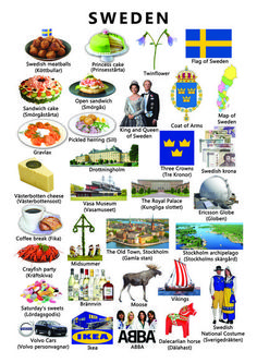 icons of the world - Sweden Teaching English, Learn English, Sweden Flag, Learning Languages Tips, Learn Swedish, Swedish Traditions, Swedish Language, European Road Trip, Kindergarten Themes