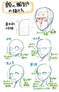 Learn To Draw Faces - Drawing On Demand Drawing Practice, Drawing Skills, Drawing Tips, Drawing Ideas, Manga Drawing Tutorials, Drawing Techniques, Drawing Reference Poses, Anatomy Reference, Drawing Base