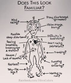 Oh man! As a #FibroWarrior - these are a part of life! I\'m so thankful that I have been able to calm some of these symptoms! The Lord answers prayers! #Spoonie #FibroSucks #FlareUp #SooonieMom #DaughterOfGod #PrayerWorks #FibroMomma