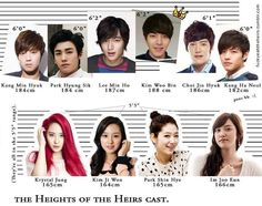 Heights of the Heirs Cast