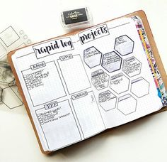 My August set up. This is the other monthly page I use to keep track of my life…