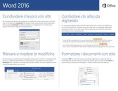 #tutorial #software #photoshop #windows #office #printable #excell #word #illustrator #antivirus #avast #node #kaspersky #mcafee #winserver #tips #cheats #code #howto #digitalart #digital #art #photography #ita #italian