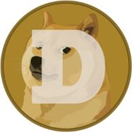 Claim Free DOGE is a free Dogecoin faucet where crypto users can earn up to 1 Dogecoin every 0 mins. Claim without timer and get paid instant via Faucet Hub. Buy Bitcoin, Bitcoin Price, Dogecoin Wallet, Buy Dogecoin, Crypto Money, Coin Market, Cloud Mining, Crypto Mining, Price Chart