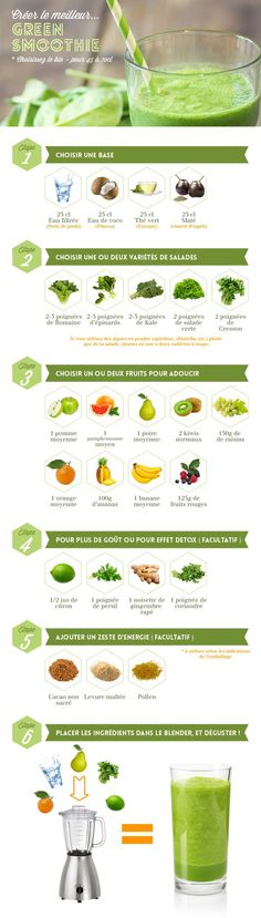 Green Smoothies are packed with fiber, protein and other essential nutrients. Try these easy tips to make vegetable healthy breakfast smoothies. Smoothie Legume, Smoothie Fruit, Fruit Diet, Smoothie Detox, Breakfast Smoothies, Smoothie Drinks, Detox Drinks, Smoothie Vert, Fruit Juice