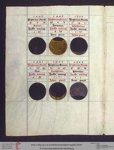 Heidelberger Schicksalsbuch  Regensburg, nach 1491
