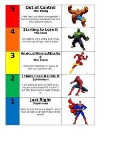 Super Hero 5 point Scale                                                                                                                                                      More