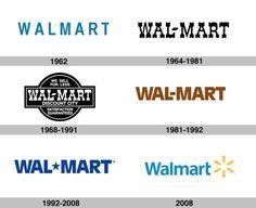Evolución de los Logotipos – logo evolution @alvarodabril