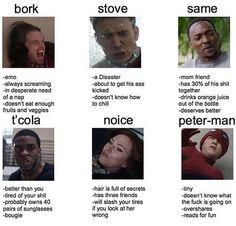 Tag yourself I'm bork and stove