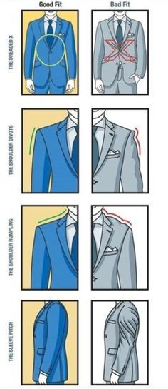 Men's Guide to Fitted Suits (Part 2)