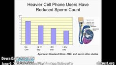 """Cell Phone Radiation Impacts the Brain and Sperm"" Dr. Devra Davis at Ge..."