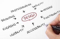 Image Representing Graphic Design Company
