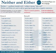 NEITHER & EITHER #learnenglish
