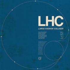 beautifuly minimallist representatio of the large hadron collider