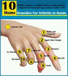 For more natural remedies visit www.kisahealing.com/?utm_content=bufferf152f&utm_medium=social&utm_source=pinterest.com&utm_campaign=buffer