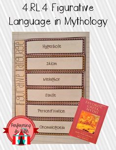 Performing in Education: Interactive Notebooks: Mentor Text for 4.RL.4 Figurative Language inMythology