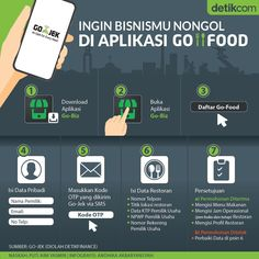 Ingin Bisnismu Nongol di Aplikasi Go-Food?