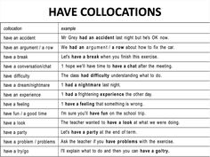 "hellolearnenglishwithantriparto: "" Collocations with 'HAVE' """