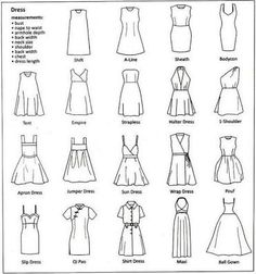 Image result for types of dresses