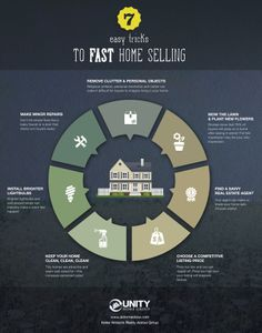 Find out how to sell your home fast with 7 easy tricks! This #Infographic makes it simple and cheap to sell #Alaska #realestate. :)