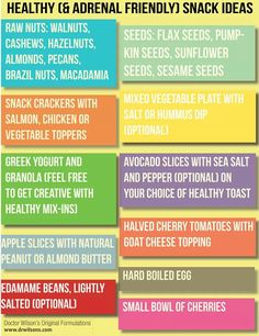 What Type of Protein do I Eat - Dr. Berg discusses the types of protein and their pros and cons ...