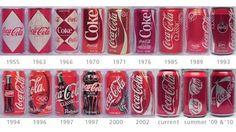 Así ha cambiado la imagen de las latas de refresco