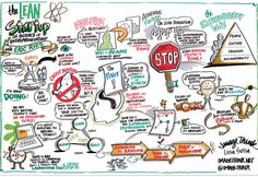 Ogilvy thought board for The Lean Startup
