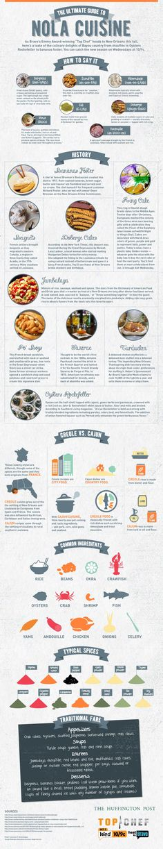 The Ultimate Guide to NOLA Cuisine Infographic : By far the most accurate description of Louisiana cuisine I have ever seen. Love that they stated the difference between Cajun & Creole cook in-game are NOT the same people! New Orleans Vacation, New Orleans Travel, Nola Vacation, Creole Recipes, Cajun Recipes, Mardi Gras, Chefs, Cooking Tips, Cooking Recipes