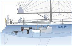 Marine Electronics, Marine Boat Parts, Marine Communications, Marine Supply Store, Sailing Equipment