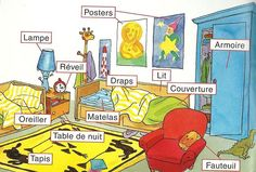 La chambre - bedroom vocabulary in French - français French Teacher, Teaching French, French Practice, French Verbs, Core French, French Education, French Classroom, French Resources, Home