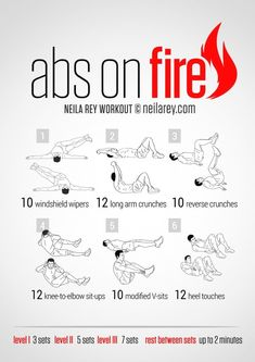 Lose Fat Fast - No Equipment Exercises For Men: Get Fit With 6 Packs Abs - Do this simple 2 -minute ritual to lose 1 pound of belly fat every 72 hours Abs On Fire Workout, Abs Workout Video, Ab Workout Men, 15 Min Workout, Workout Routine For Men, Barre Workout, Workout Ideas, Fitness Workouts, At Home Workouts