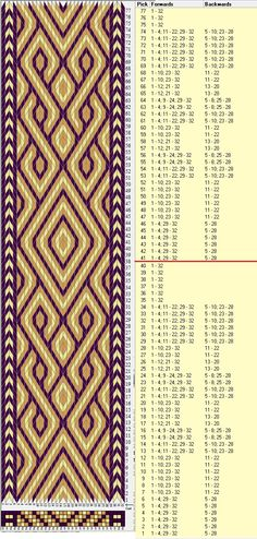 Bilderesultater for Birka tablet weaving patterns 2019 Bilderesultater for Birka tablet weaving patterns The post Bilderesultater for Birka tablet weaving patterns 2019 appeared first on Weaving ideas. Inkle Weaving Patterns, Weaving Designs, Loom Patterns, Celtic Patterns, Card Weaving, Weaving Art, Loom Weaving, Lucet, Finger Weaving