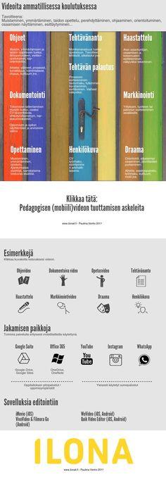 Videoita ammatillisessa koulutuksessa | Piktochart Visual Editor