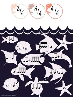 Actividad divertida de lenguaje musical para peques con una ficha de suma de valores rítmicos.