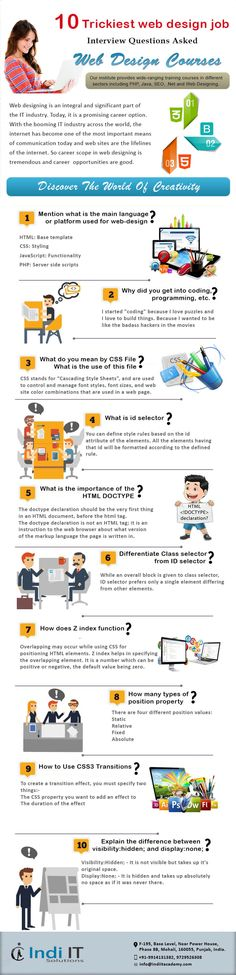 Indi It academy the best web designing training institute in Chandigarh Web Design Jobs, Best Web Design, Web Design Training, Job Interview Questions, Chandigarh, 6 Months, Join, Teaching, This Or That Questions