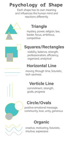 Web Design, Design Basics, Layout Design, Creative Design, Graphic Design Lessons, Graphic Design Inspiration, Branding Design, Logo Design, Design Theory