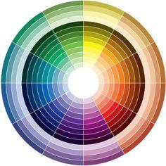 Cercle chromatique appelons les couleurs par leur nom - Roue chromatique peinture ...