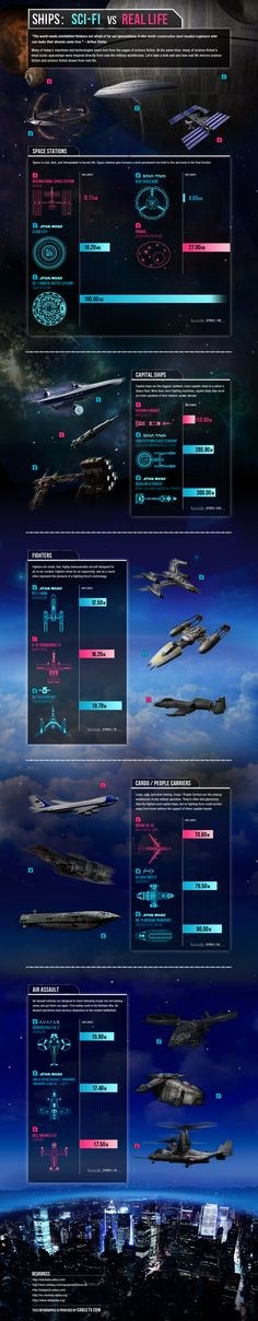 Ships: SciFi vs. Real Life Infographic